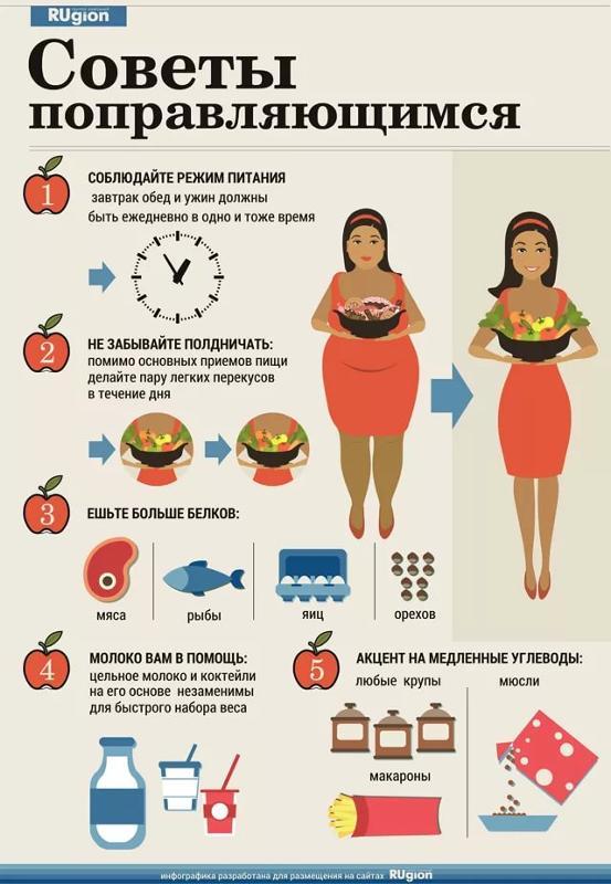 Советы При Похудении Подростку. Подростки и лишний вес: как худеть в 12-18 лет в домашних условиях за неделю