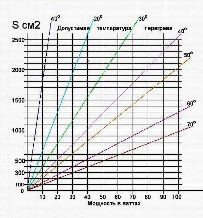 Книга скачать расчет радиаторов, теплообменников теплообменник 15 8106 05