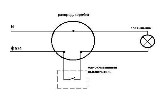 Выключатель в разрыв фазового
