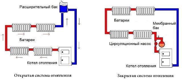 Теплообменник системы закрытого и открытого типа котлы твердотопливные длительного горения с воздушным теплообменником