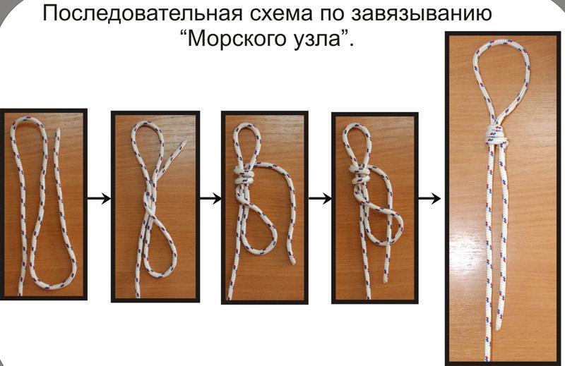 картинка как вязать морские узлы устанавливается напротив патрубка