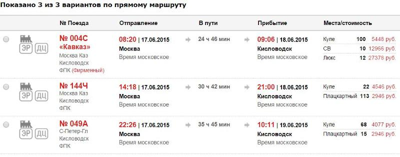 Вакансии с подработкой в Москве  Подработка в свободное
