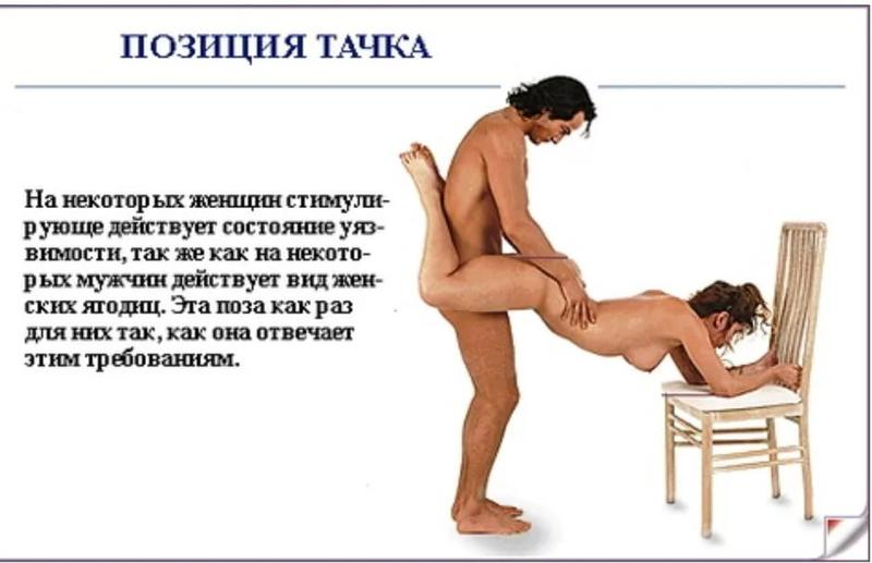 Наглядное пособие мужчина трахает женщину, секс смотри эротики