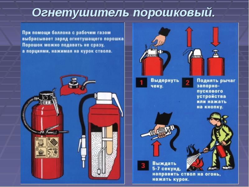 надёжные, инструкция к порошковому огнетушителю в картинках хотя они дожили