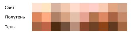поздравьте как получить коричневый цвет кожи на фото нем уважением