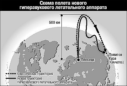 "Avangard hypersonic glide vehicle (""object 4202"") - Page 11 U_67b4c921cf17a667e5709b26f79f0711_800"