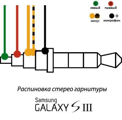 Схема наушника самсунг