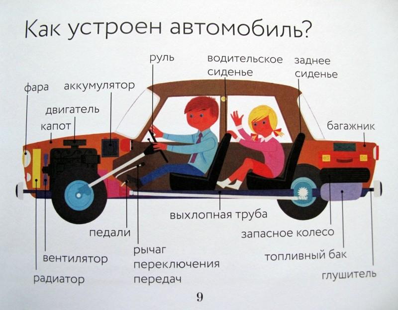 Машина детали названия картинки