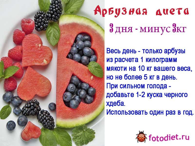 Арбузная диета | арбуз для похудения | похудеть с помощью арбуза.