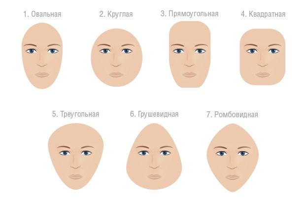 Форма лица и сексуальность
