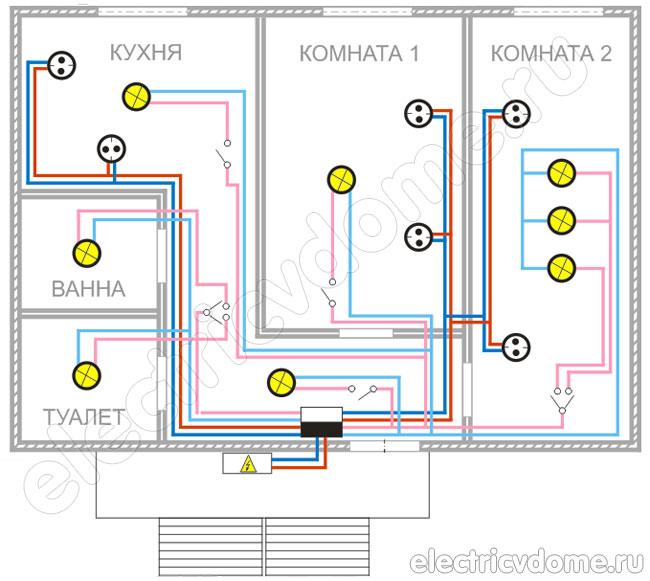Электрические цепи своими руками
