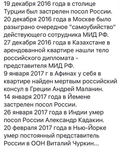Умер постпред России при ООН Чуркин - Цензор.НЕТ 4529