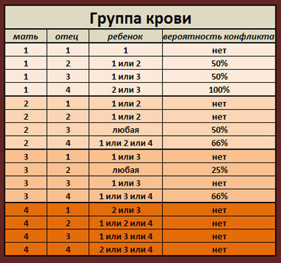 Призыв на военную службу  Консультации Томска