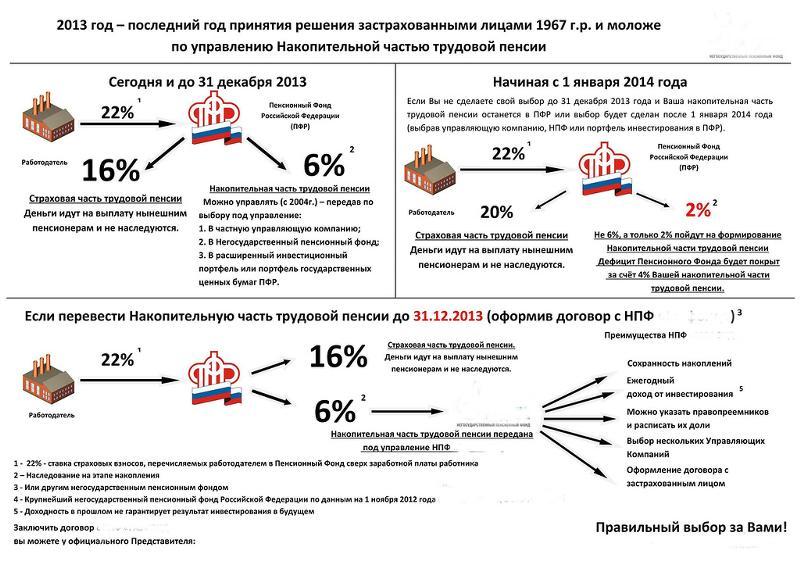 Как будет получать пенсию вынужденный переселенец с украины