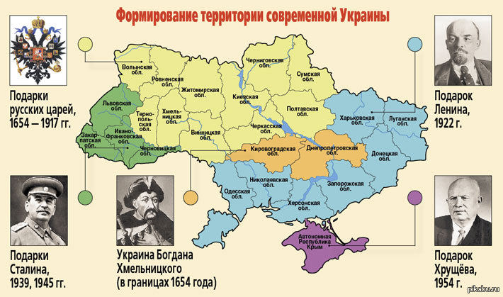 современной формирование фото территории украины