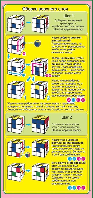схема сборки кубика рубика с картинками масштаб