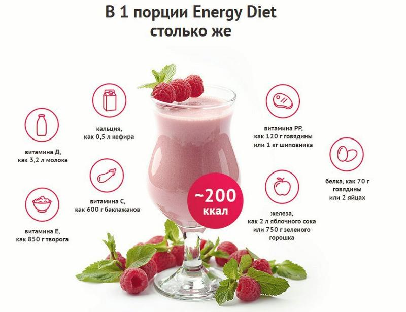 Какой вред от Energy Diet - anticellulitinfo
