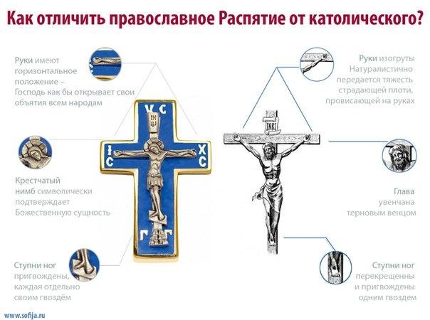 Католический нательный крестик отличие от православного