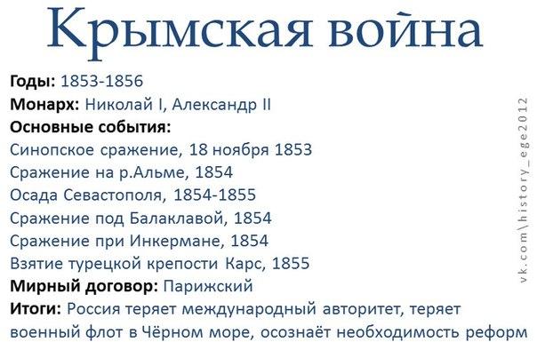 те, что краткая история россии войны правильно качать