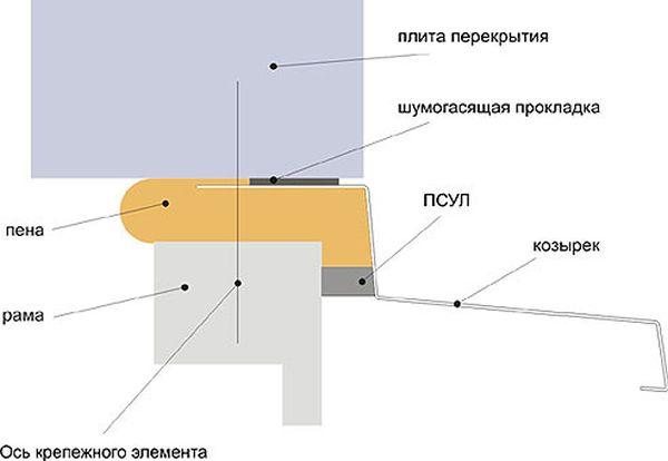Чем замазать щели на балконе. - фото отчет - каталог статей .