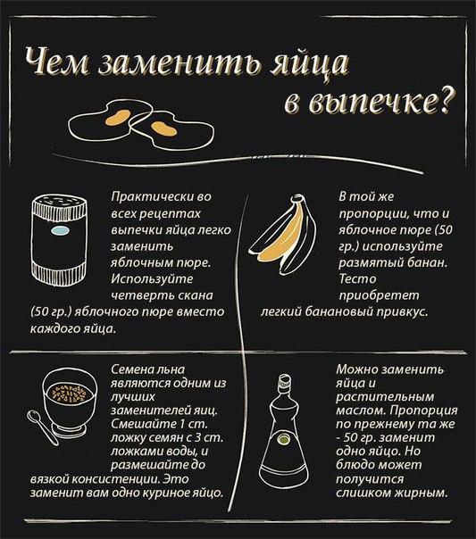 Чем Можно Заменить Яйца В Яичной Диете. Чем заменить яйца: 20 способов