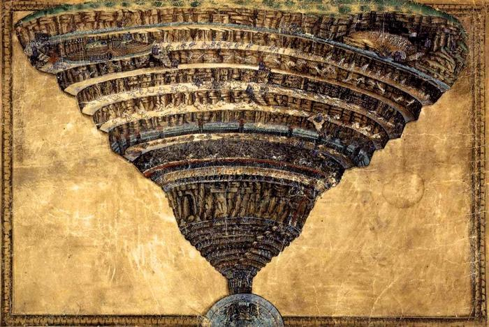 an analysis of the monsters in dantes inferno as drawn almost directly from classical mythology
