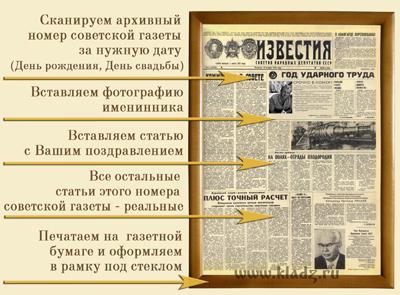 Прикольная юбилейная газета имениннику картинки, днем