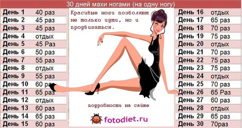 Упражнения Для Эффективного Похудения Ляшек.