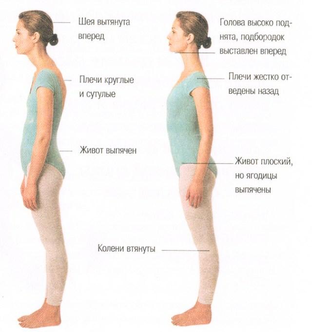 Как увеличить член какие упражнения надо делать