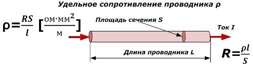 тик это сопротивление изоляции длинного кабеля Обезьяна-Дева