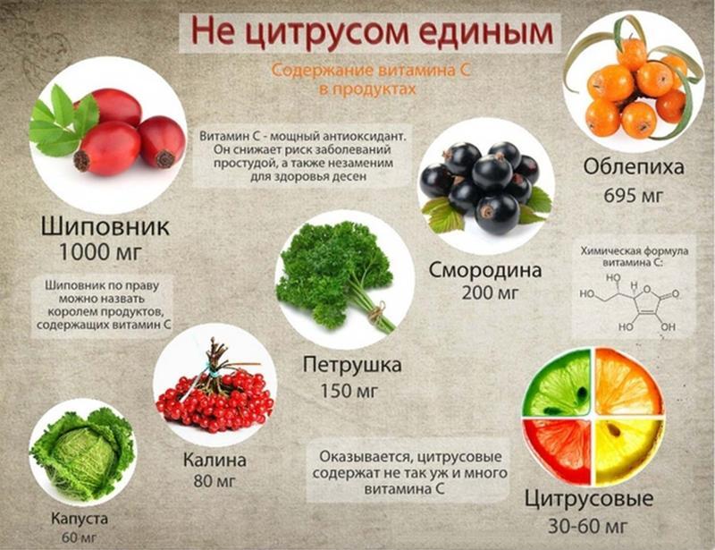 Какие витамины увеличить член