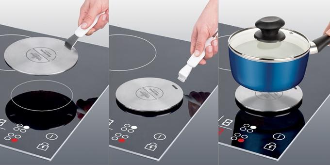 Посуда с индукционным дном для каких плит