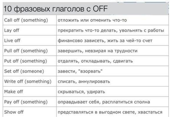 АНГЛИЙСКИЙ в полном порядке Онлайн курсы уроки