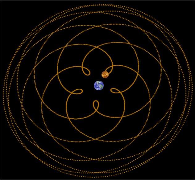 venus planet symbol