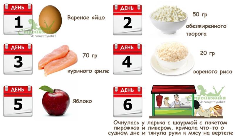 программы о похудении смотреть