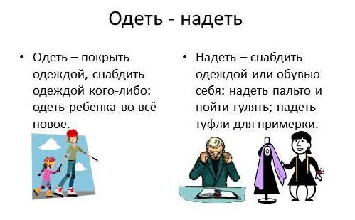 В чем различие между надеть и одеть