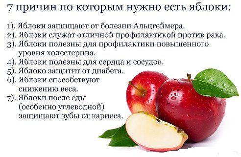 Сколько печеных яблок в день можно
