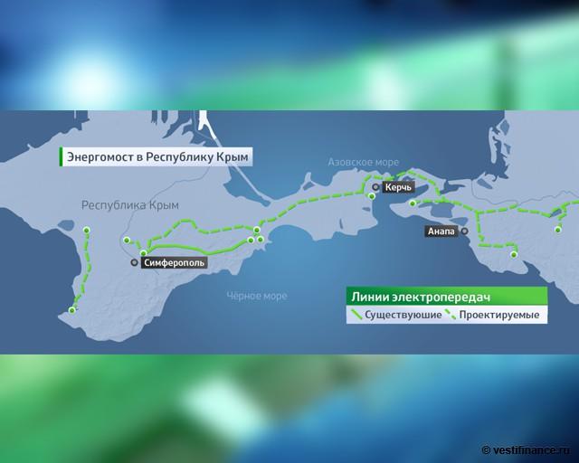 Энергоснабжение крыма из россии план ввода